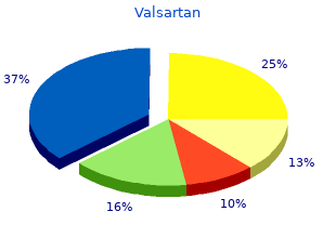 buy valsartan 80mg with mastercard