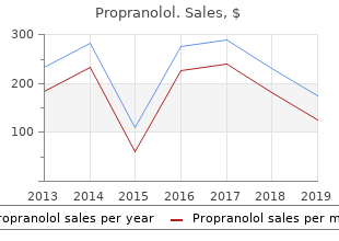 buy propranolol with paypal