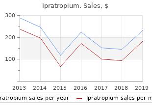 buy ipratropium 20 mcg with mastercard
