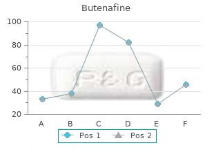 purchase butenafine amex