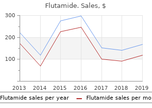 discount 250mg flutamide otc