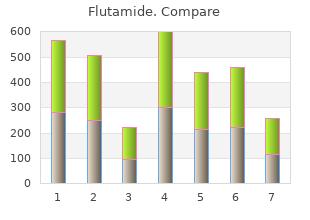 buy flutamide 250 mg overnight delivery