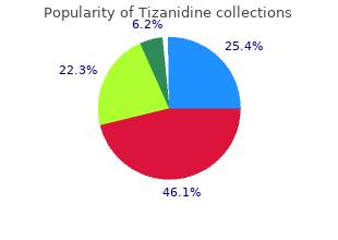 order 2 mg tizanidine visa
