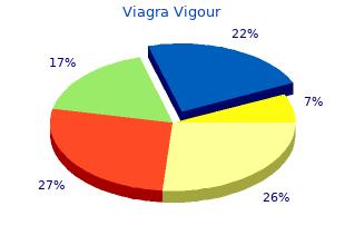 proven viagra vigour 800mg