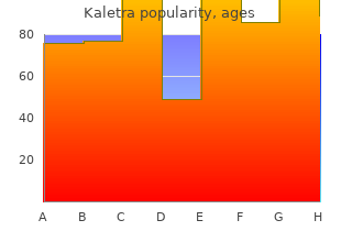 purchase kaletra online now