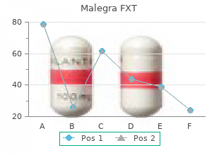 cheap 140 mg malegra fxt with mastercard