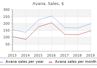 discount avana 200 mg without a prescription