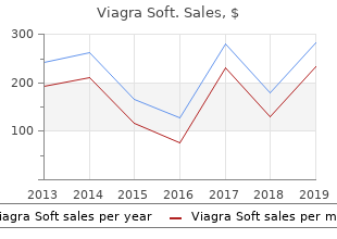 purchase viagra soft with amex