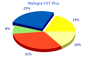 order 160 mg malegra fxt plus overnight delivery