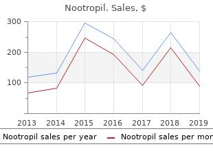 buy cheap nootropil online