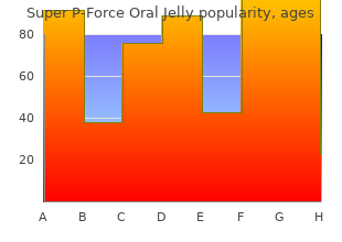 buy super p-force oral jelly 160 mg overnight delivery