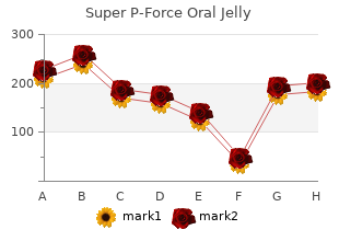 purchase super p-force oral jelly 160 mg visa