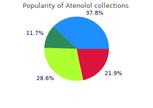 purchase atenolol uk