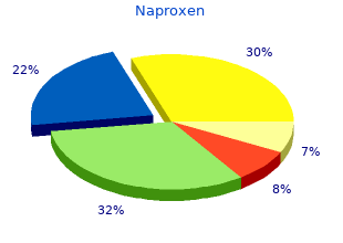 buy 250 mg naproxen with amex