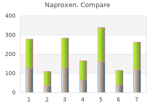 buy on line naproxen