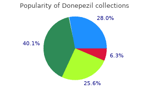 buy donepezil 5mg lowest price