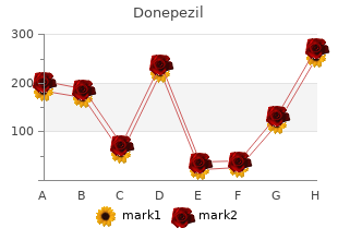 best purchase donepezil
