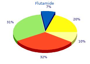 buy flutamide 250mg otc